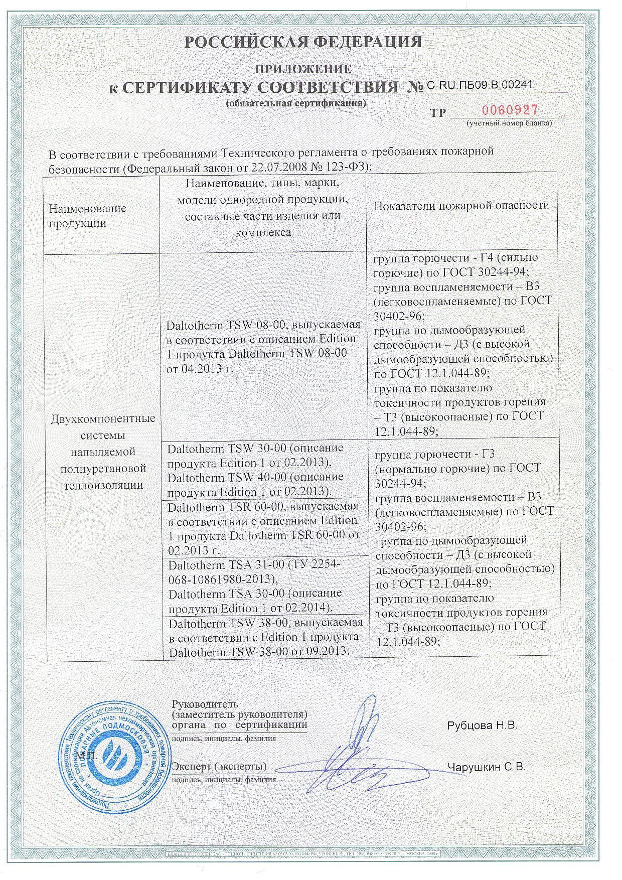 Ural Polymer Group